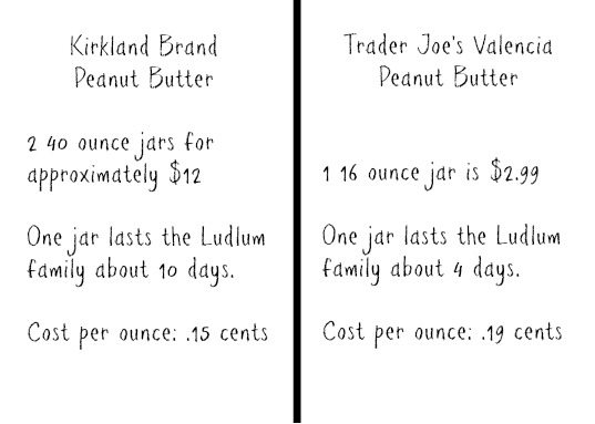 An Open Letter To Costco About Their Kirkland Brand Peanut