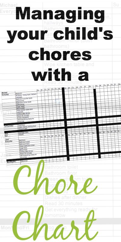 Managing your child's chores with a chore chart