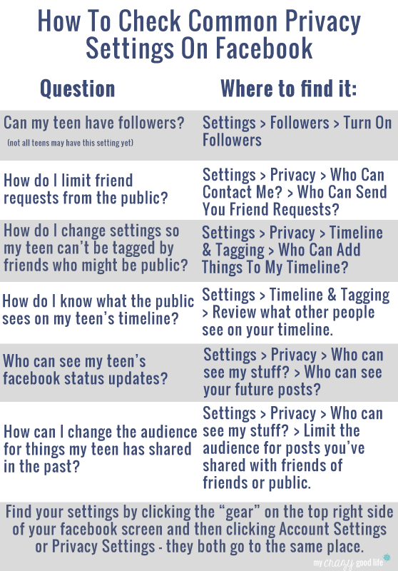 Facebook Privacy Settings For Teens & Quick Reference Chart For Privacy Settings