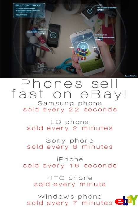 Sell your old phone on eBay