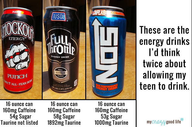 EnergyDrinks-worstEnergy drinks that I would think twice before allowing my teen to drink