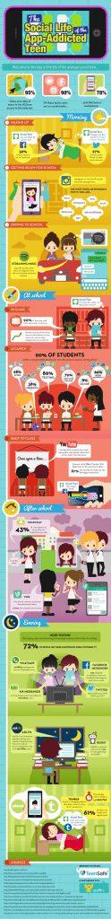 Social Life of an App-addicted Teen