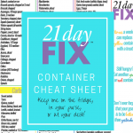 21 Day Fix Container Cheat Sheet