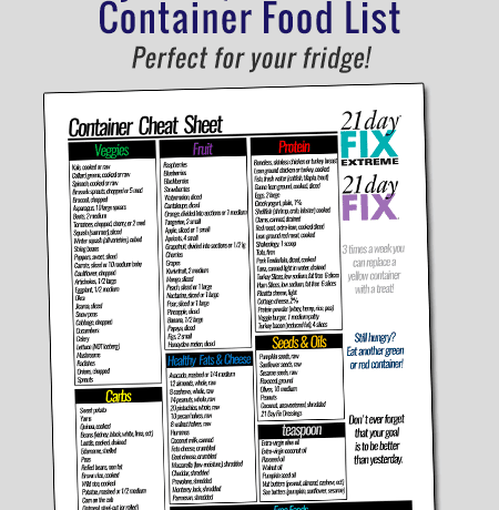 21 Day Fix quick reference container food list (or cheat sheet!)