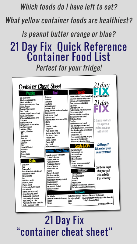 Free Printable 21 Day Fix Container Food List