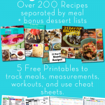 21 Day Fix Printables and Recipes: The ULTIMATE Toolkit!