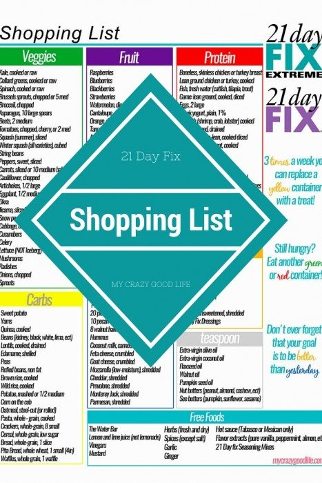 21 Day Fix Shopping List