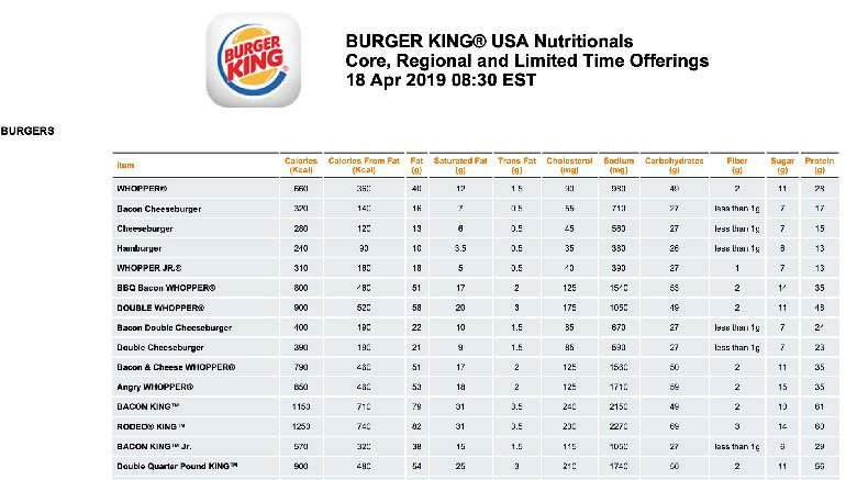 21 Day Fix Burger King Nutrition Info