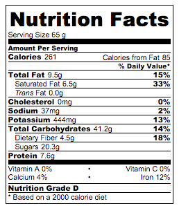 Nutrition Info for Black Bean Brownie Protein Bites