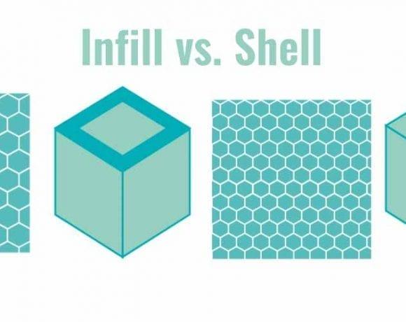 3D Printing Infill vs Shell