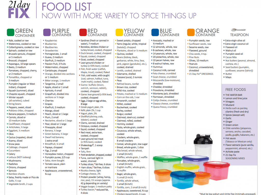 updated food list for the 21 day fix