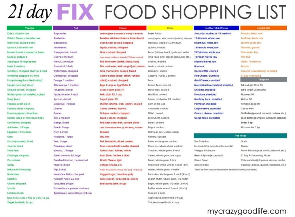 Luscious image for 21 day fix food list printable