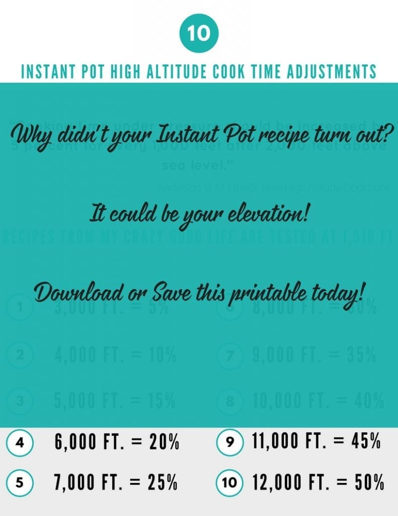 Did you know that elevation can affect Instant Pot cooking times? Here are some Instant Pot High Altitude Cooking time adjustments for you to save! Instant Pot High Altitude Cooking Times | High Altitude Cooking Times for Pressure Cookers | Pressure Cooker High Altitude Cook Times | Instant Pot High Altitude Cooking | Elevation Adjustments for Cook Times