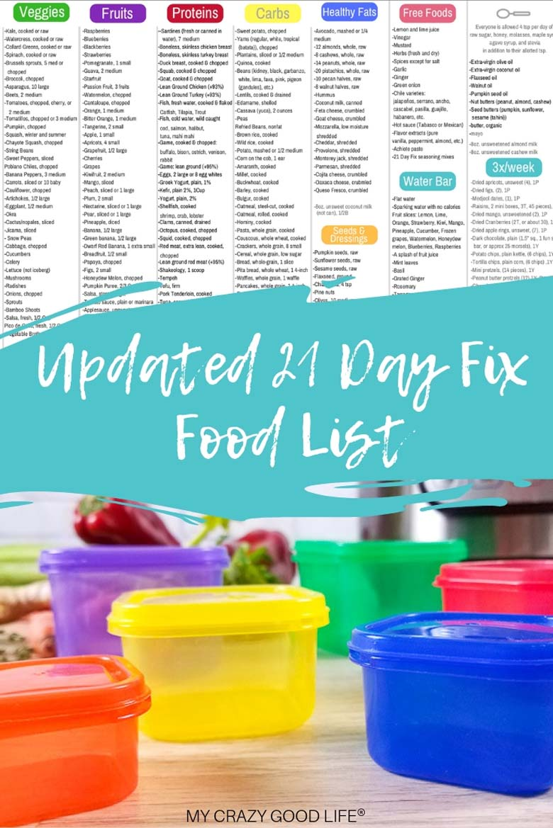 picture regarding No Carb Food List Printable identified as 21 Working day Maintenance Foods Listing Current July 2019 - My Nuts Superior Lifetime