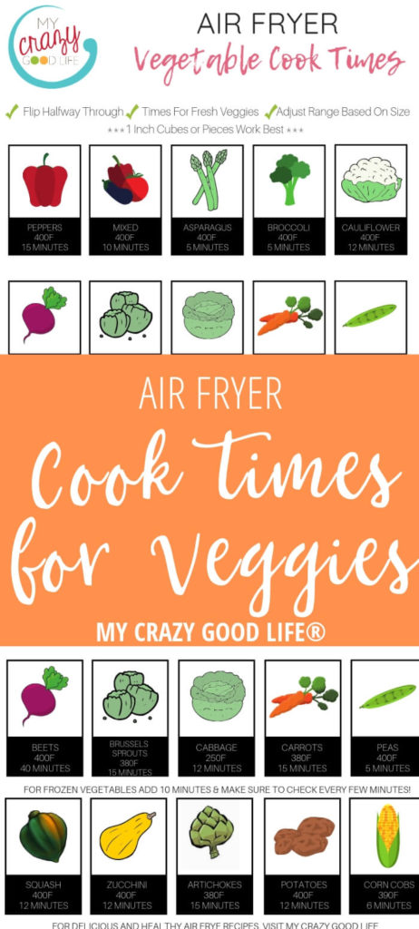 Youtube Cooking: Air Fryer Cooking Times + Printable Cheat Sheets!