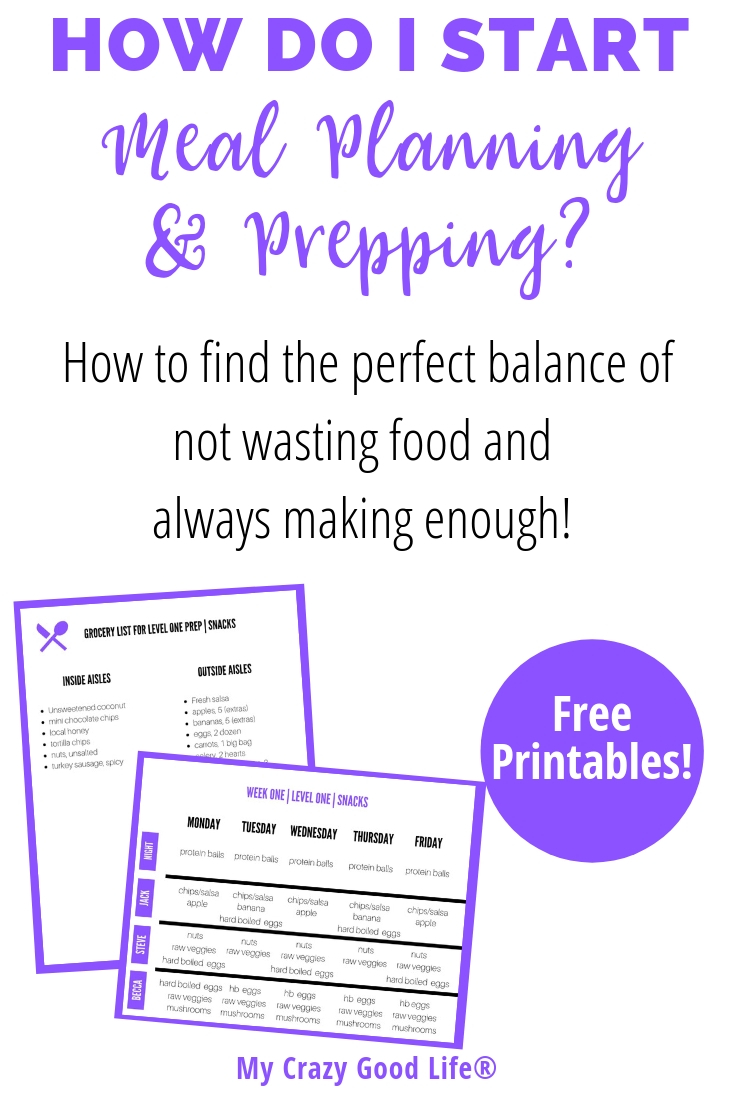 a graphic with text about how to meal prep, showing the free printables