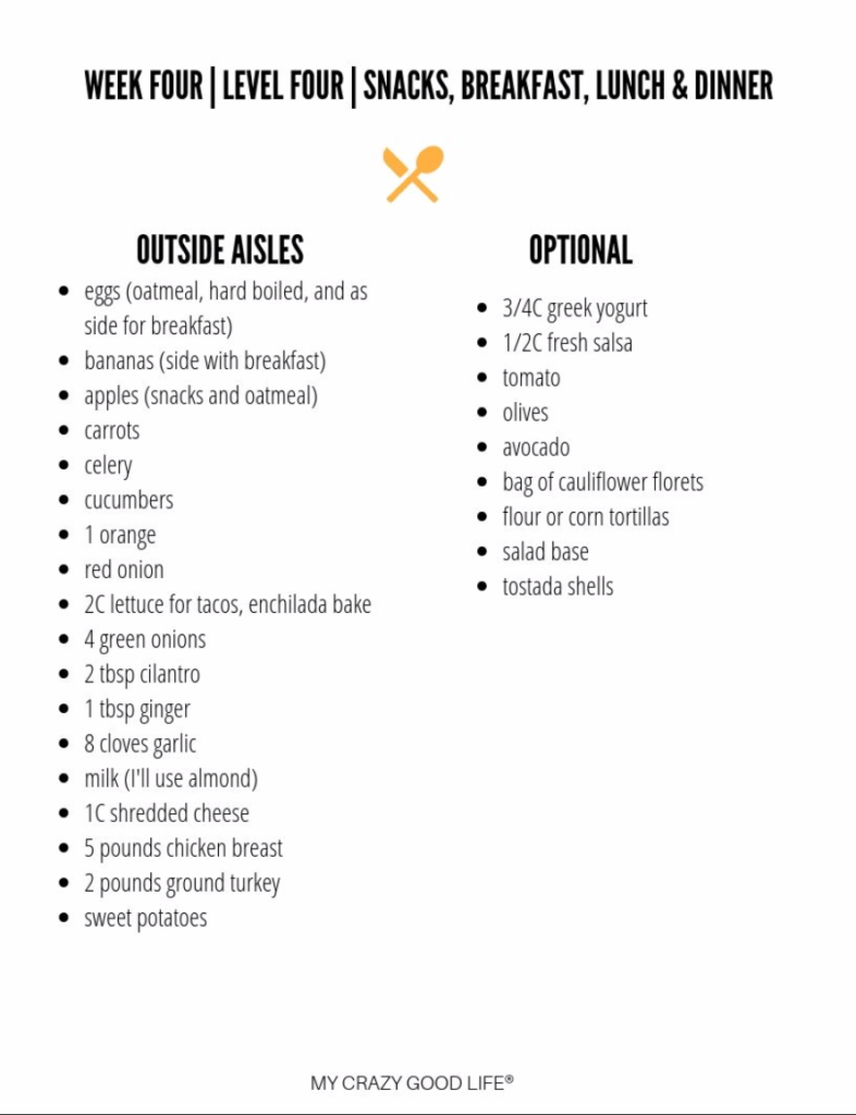 filled in grocery list printable