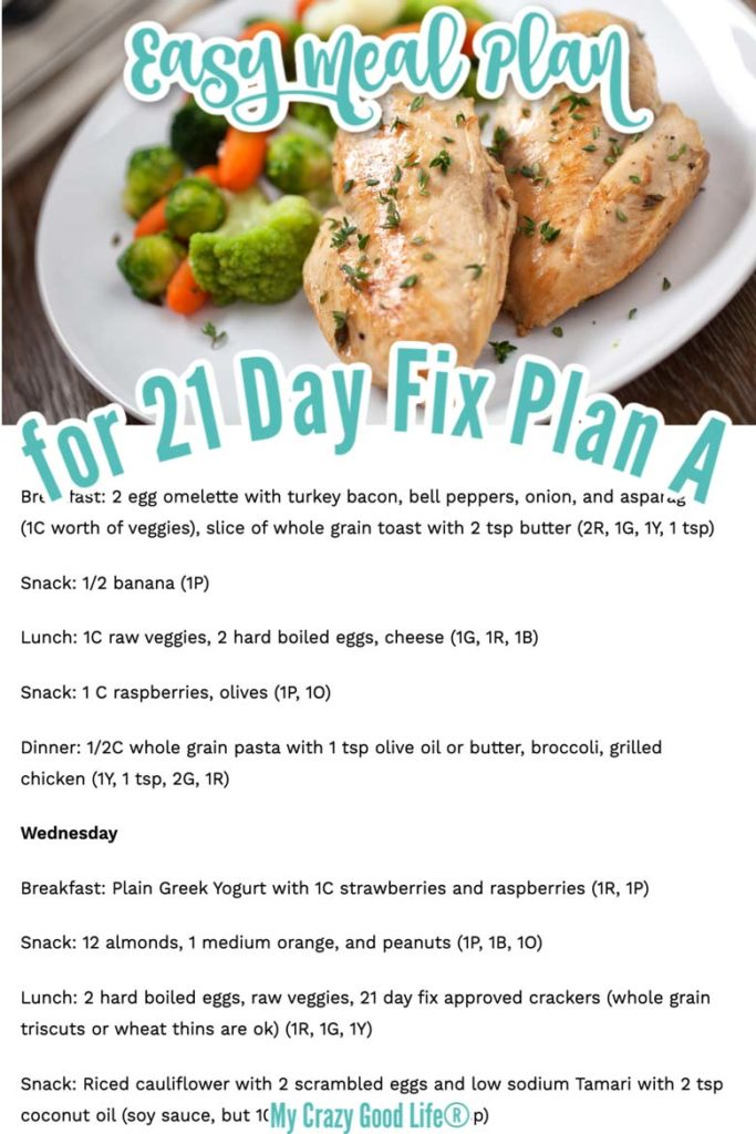 image with meal plan text with chicken and vegetables