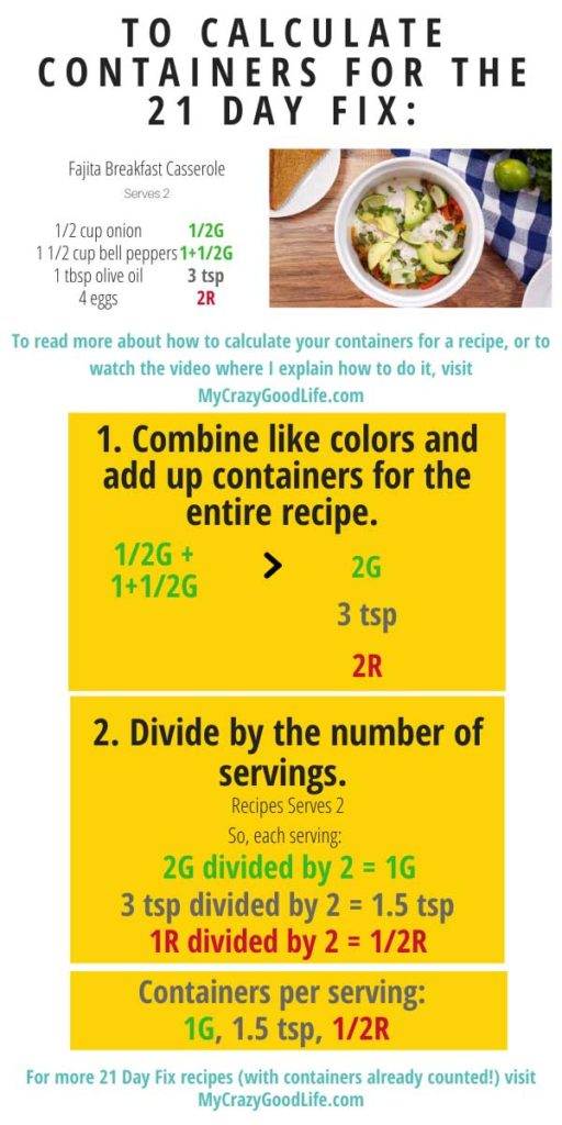 image with text explaining for to count containers