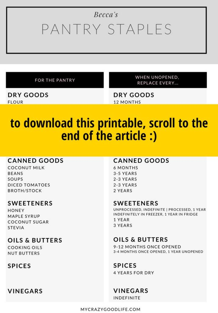 pinterest image for healthy pantry staples checklist